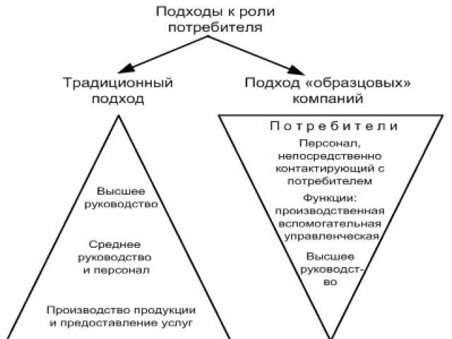 Ostroróg, Koźminek, Karmin a Wschowa.